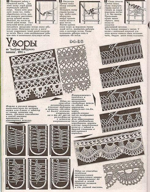Схемы вязания на вилке для начинающих